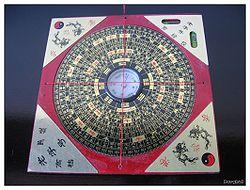 feng shui compass image