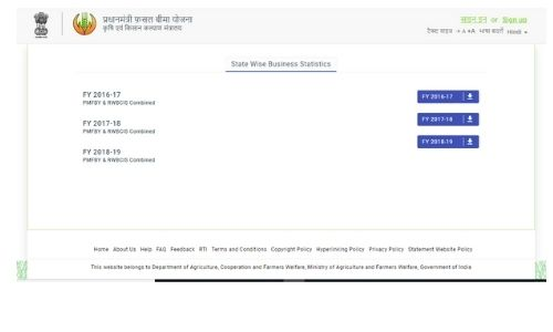 pak vima online, bele vima yojana, krushi vima online, pmfby meaning, about pmfby, pm agri insurance, pmfby website,